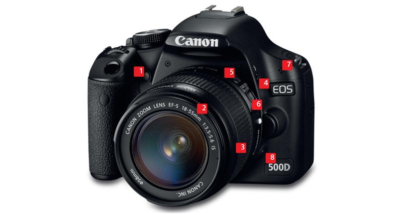 24 partes da câmera que todo fotógrafo iniciante deve conhecer