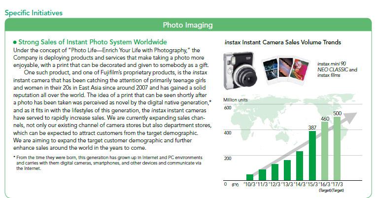 iphotochannel-fujifilm-cameras-instantaneas