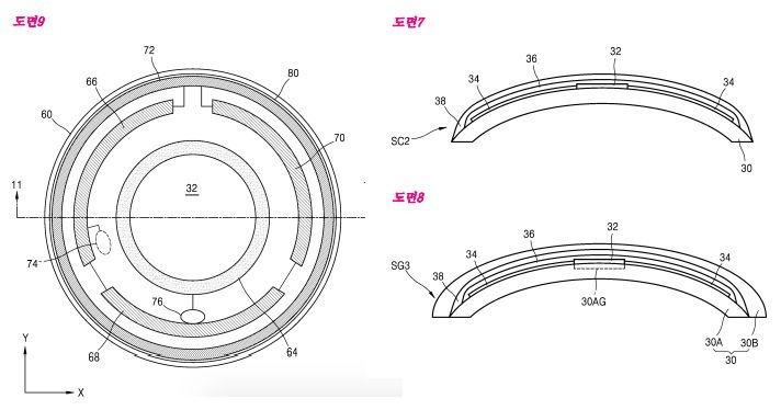 923c447c7d Samsung está trabalhando em lentes de contato com câmera | iPhoto ...