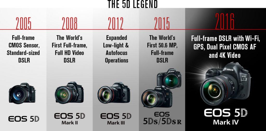 iphoto-canon-5d-mark-iv-4 (1)