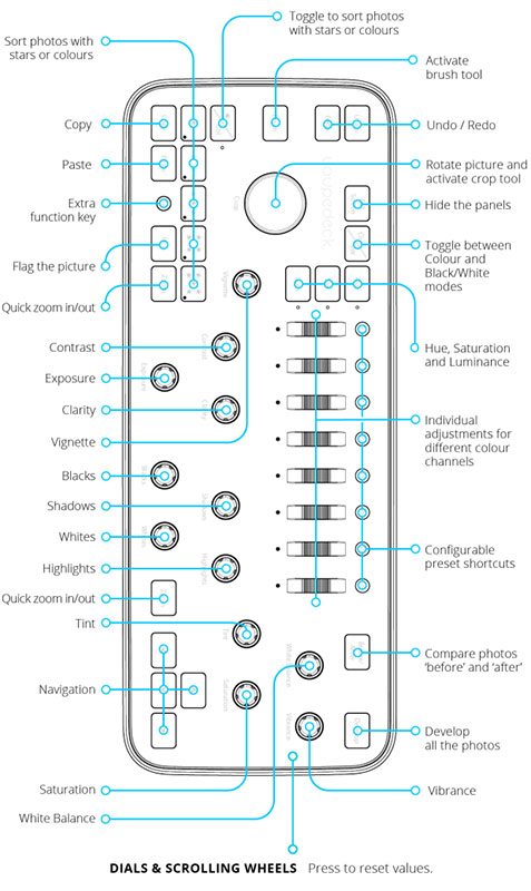 iphoto-controles-para-lightroom-loupedeck-6