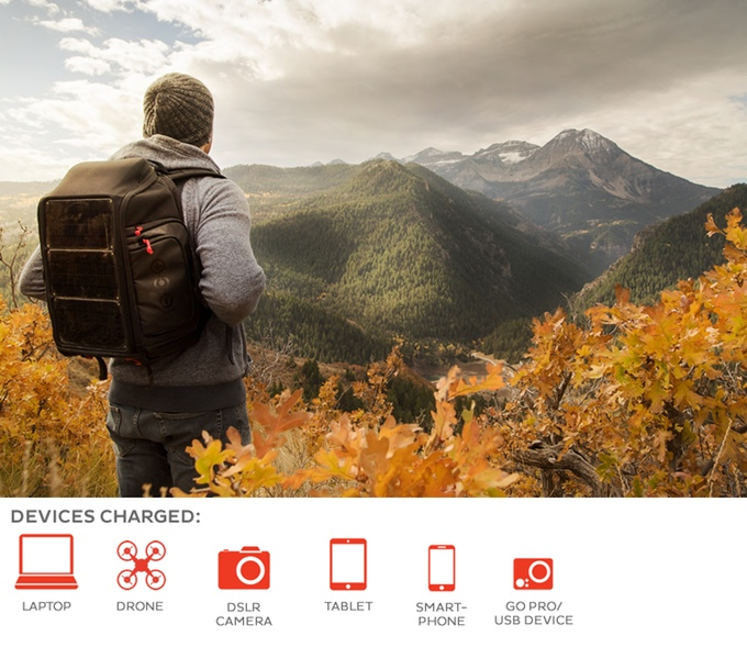 iphoto-mochila-painel-solar-carrega-camera-celular-notebook-3